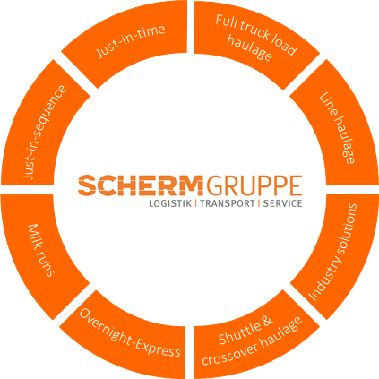 SCHERM Group | Transport solutions | scope of services